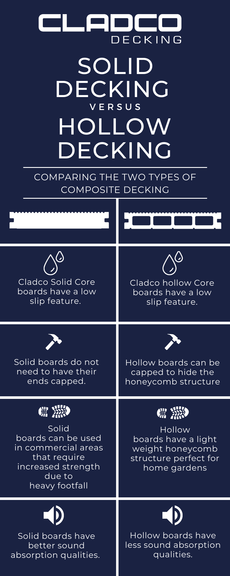 Hollow_Vs_Solid_infographic