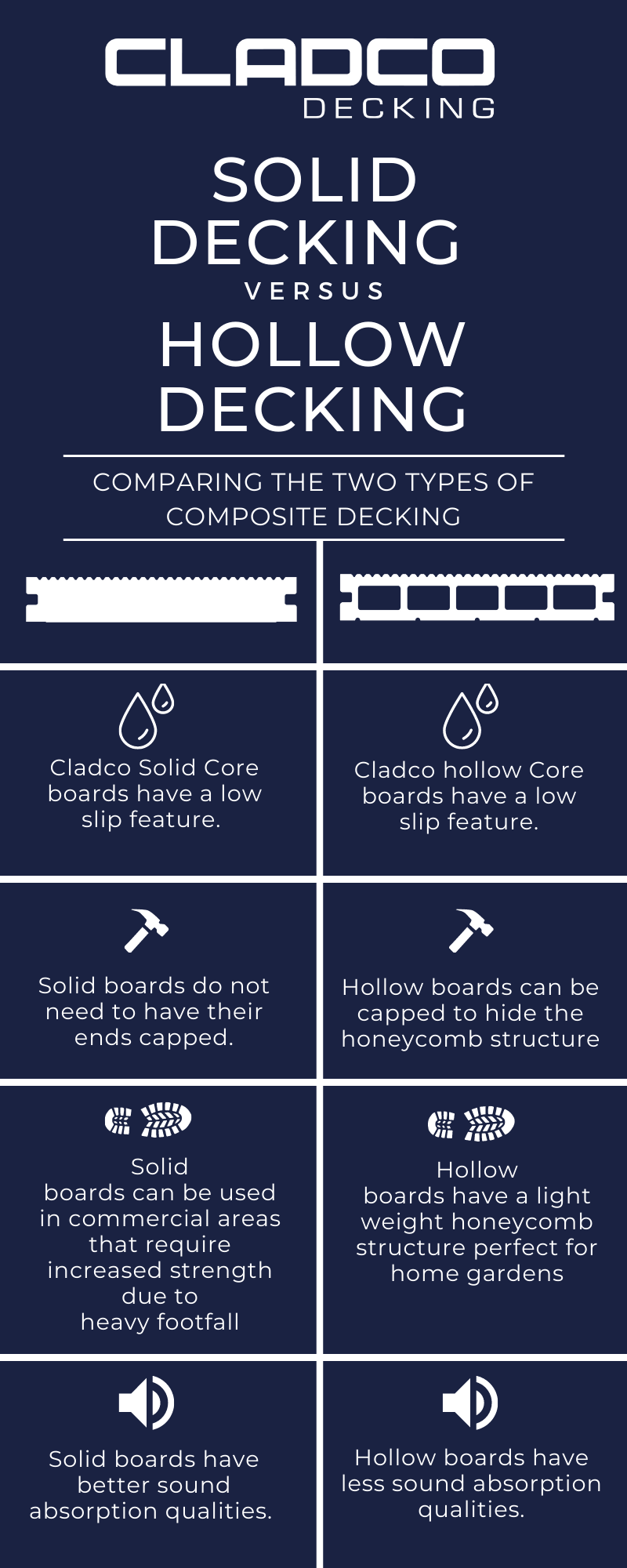 Hollow_Vs_Solid_infographic_2_