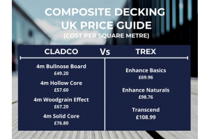 Trex Composite vs. Cladco Composite Decking Comparison
