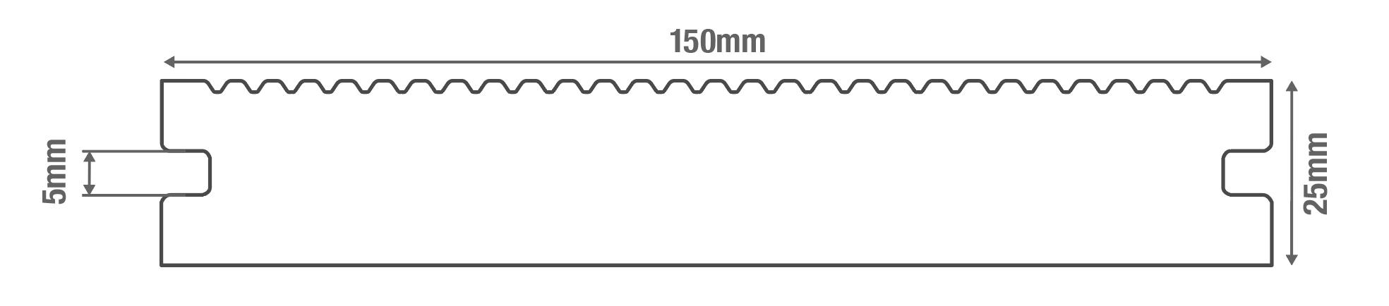 Solid Commercial Board Diagram