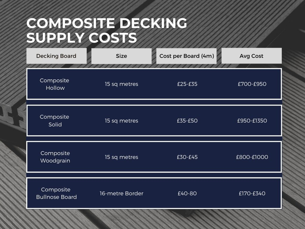 supply_costs_of_comp